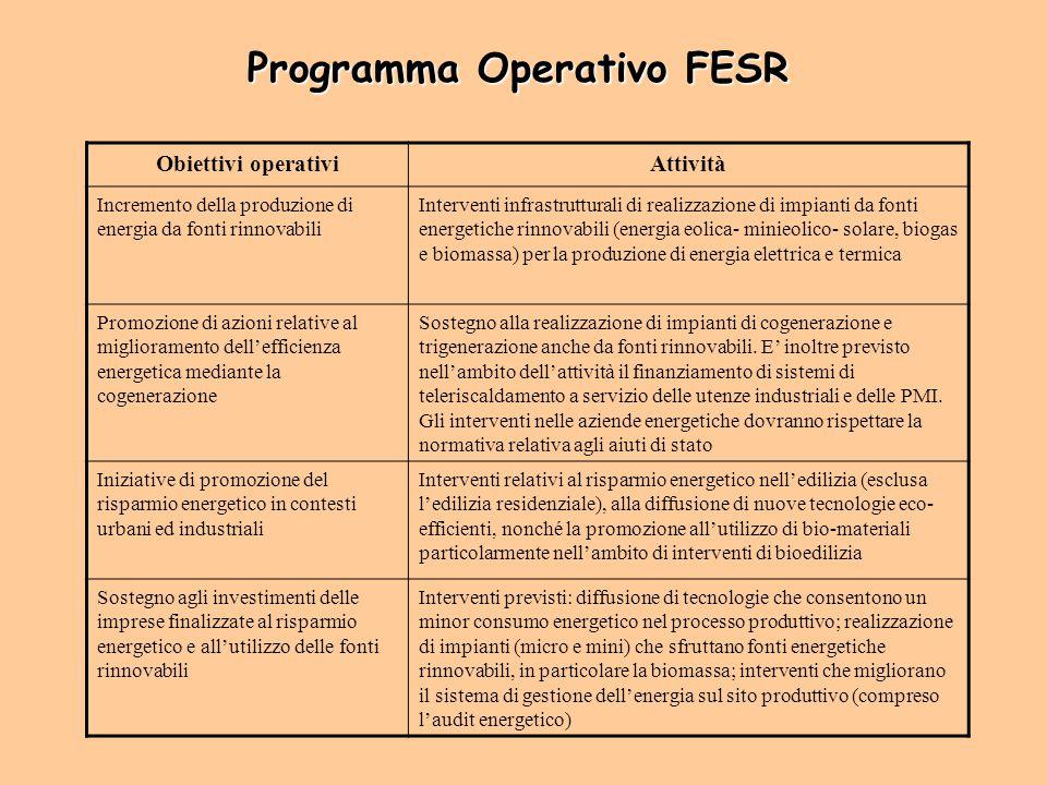 Obiettivi operativiAttività Incremento della produzione di energia da fonti rinnovabili Interventi infrastrutturali di realizzazione di impianti da fo