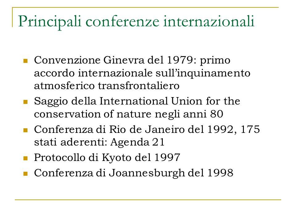 Principali conferenze internazionali Convenzione Ginevra del 1979: primo accordo internazionale sull'inquinamento atmosferico transfrontaliero Saggio della International Union for the conservation of nature negli anni 80 Conferenza di Rio de Janeiro del 1992, 175 stati aderenti: Agenda 21 Protocollo di Kyoto del 1997 Conferenza di Joannesburgh del 1998