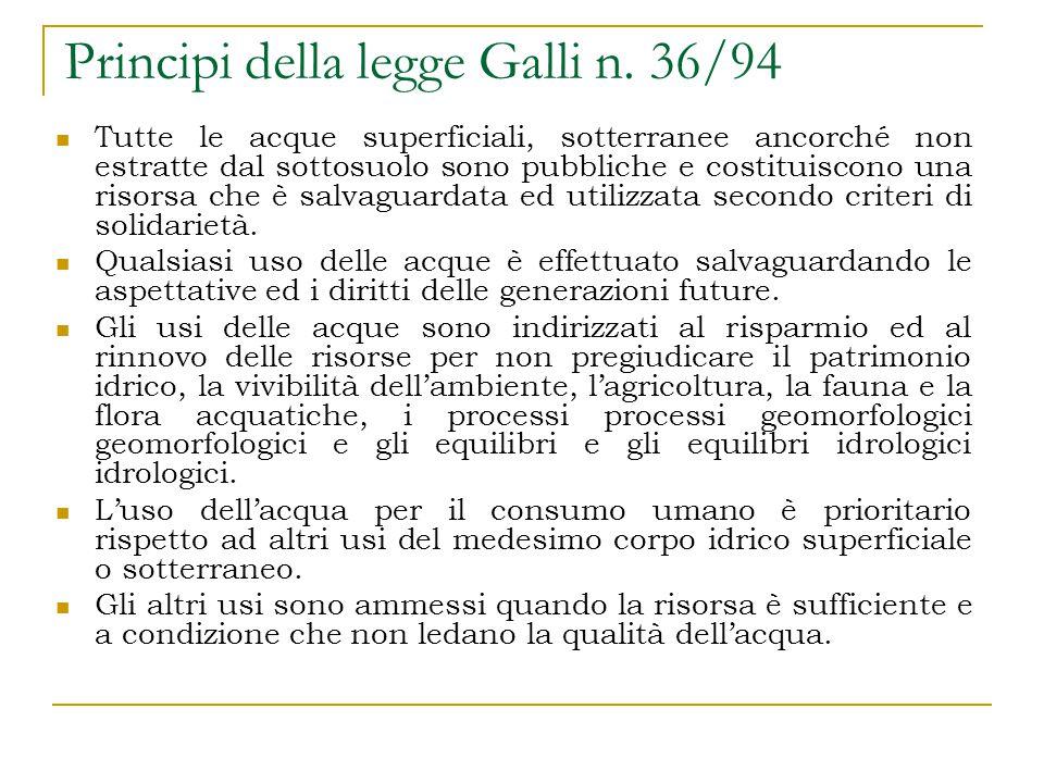 Principi della legge Galli n.