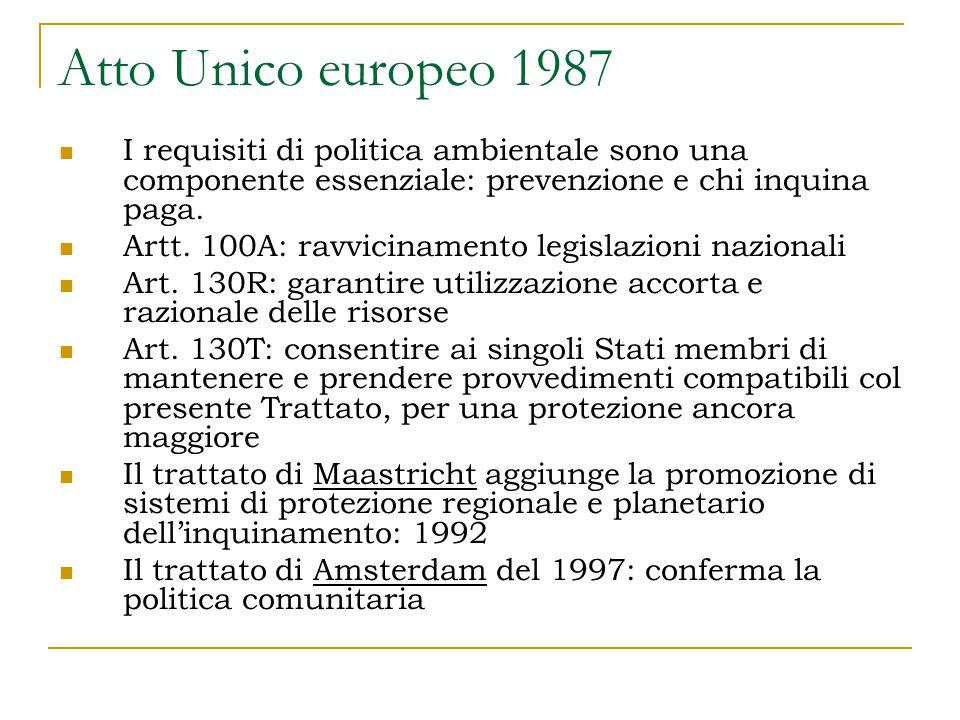 Principi dell'Atto Unico Ravvicinamento mediante le direttive Mutuo riconoscimento: fissazione di requisiti minimi indispensabili; mentre le norme tecniche sono state affidate a Istituti specifici.