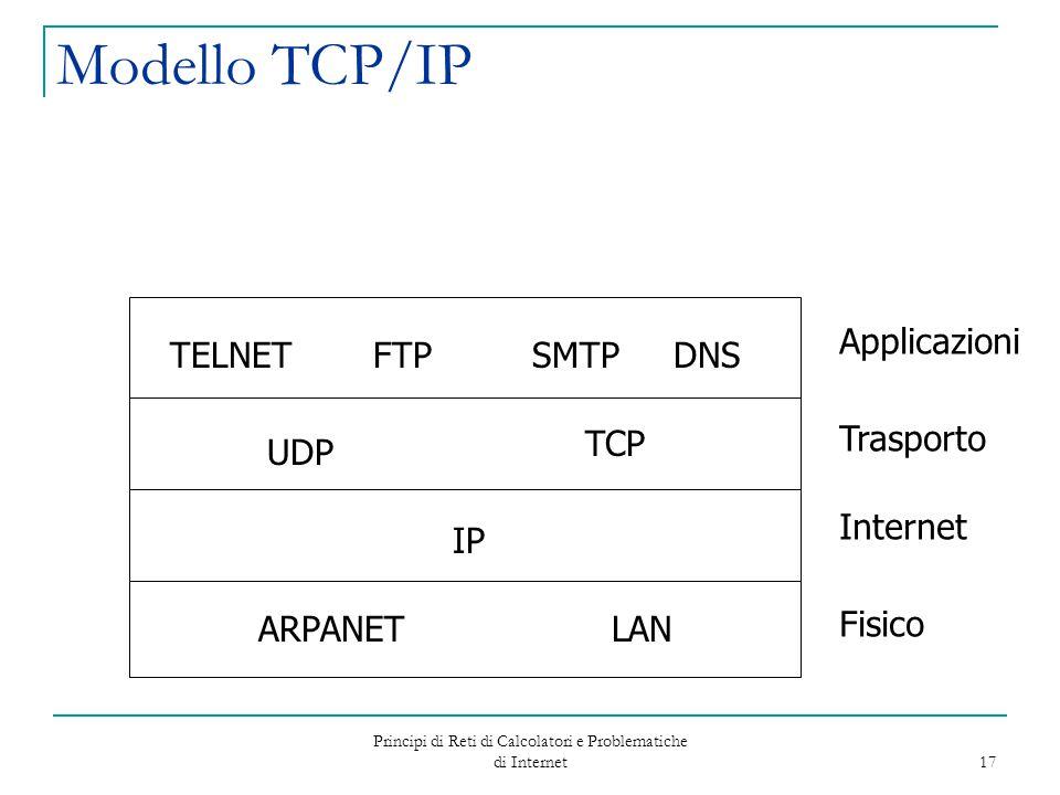 Principi di Reti di Calcolatori e Problematiche di Internet 17 Modello TCP/IP LAN SMTPDNSFTPTELNET TCP UDP ARPANET IP Fisico Internet Trasporto Applic