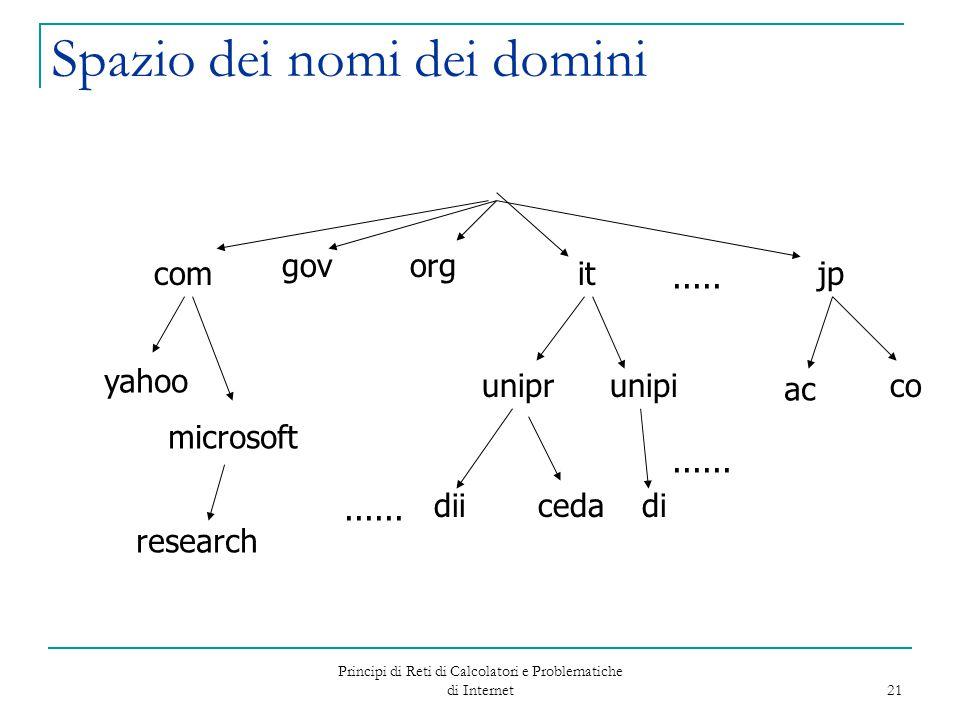 Principi di Reti di Calcolatori e Problematiche di Internet 21 Spazio dei nomi dei domini com govorg itjp uniprunipi diicedadi yahoo ac co...........