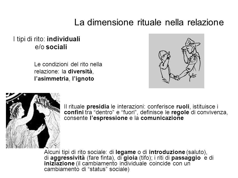 I tipi di rito: individuali e/o sociali La dimensione rituale nella relazione Le condizioni del rito nella relazione: la diversità, l'asimmetria, l'ig