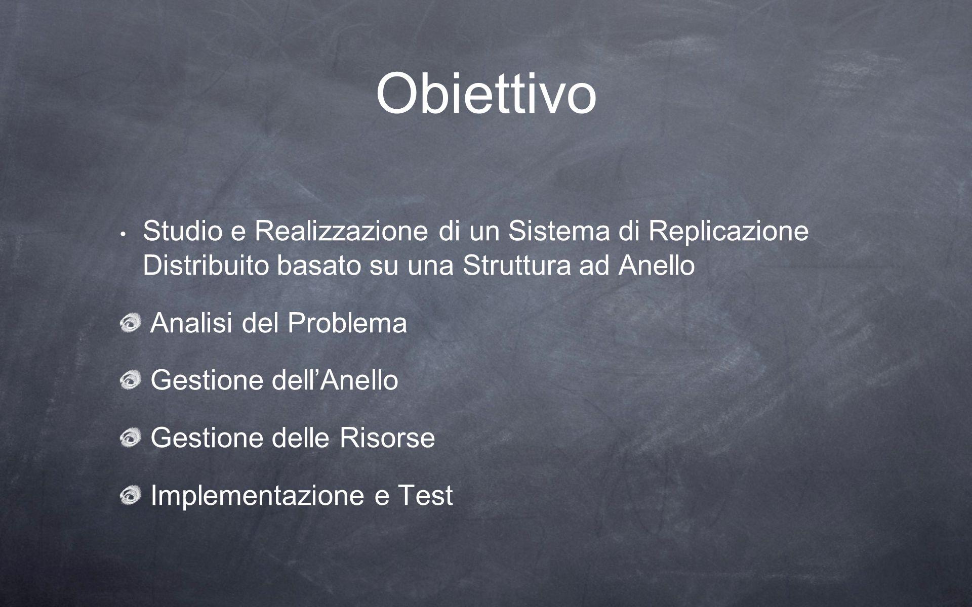 Obiettivo Studio e Realizzazione di un Sistema di Replicazione Distribuito basato su una Struttura ad Anello Analisi del Problema Gestione dell'Anello Gestione delle Risorse Implementazione e Test