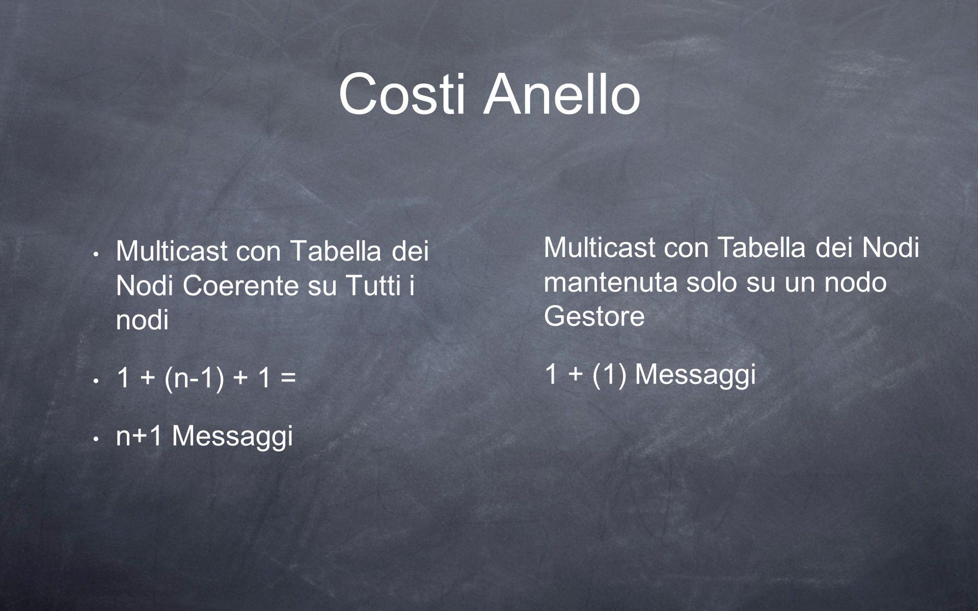 Messaggio - Multicast # # # 0 6 TipoMittenteDestinat.