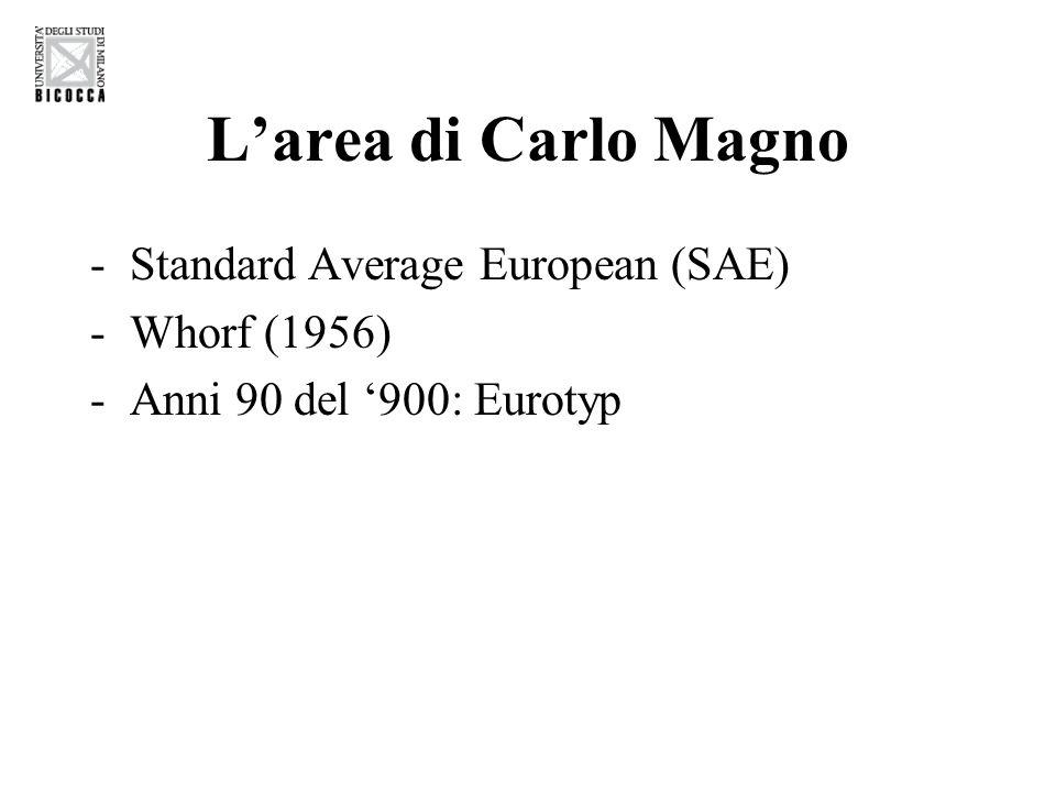 L'area di Carlo Magno -Standard Average European (SAE) -Whorf (1956) -Anni 90 del '900: Eurotyp