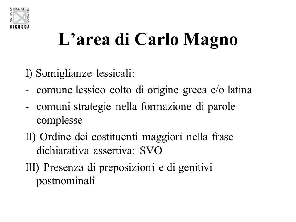 L'area di Carlo Magno I) Somiglianze lessicali: -comune lessico colto di origine greca e/o latina -comuni strategie nella formazione di parole comples