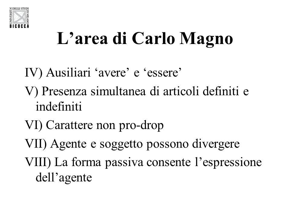 L'area di Carlo Magno IV) Ausiliari 'avere' e 'essere' V) Presenza simultanea di articoli definiti e indefiniti VI) Carattere non pro-drop VII) Agente