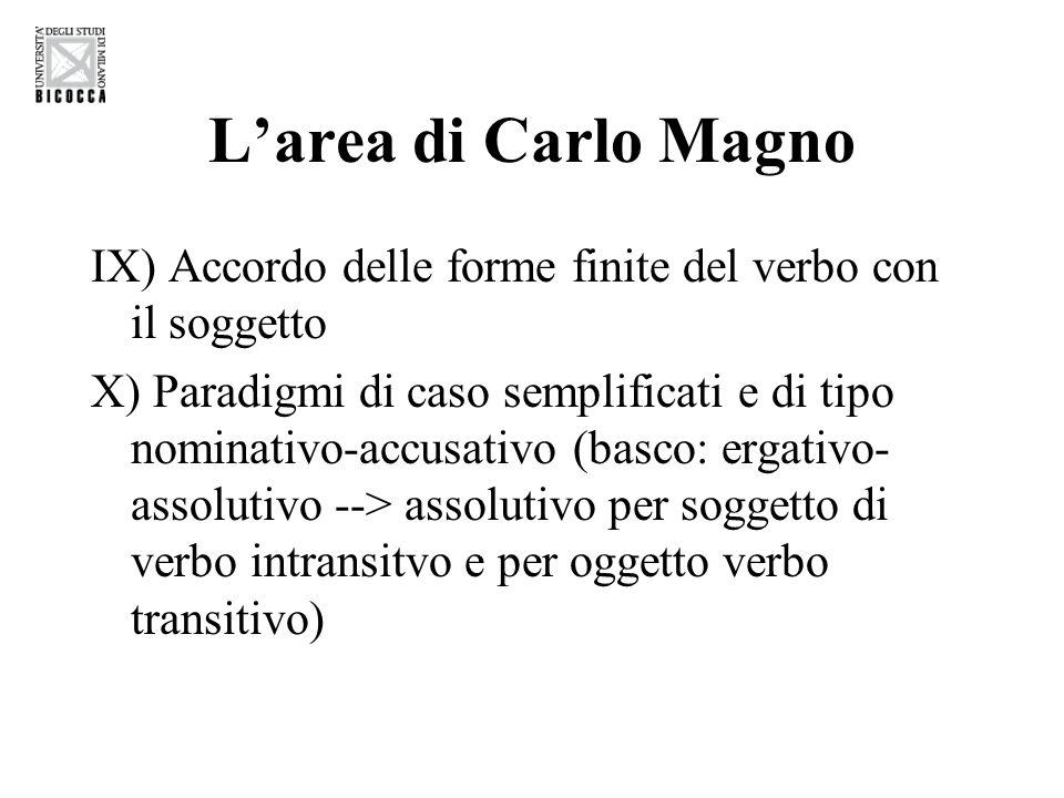 L'area di Carlo Magno IX) Accordo delle forme finite del verbo con il soggetto X) Paradigmi di caso semplificati e di tipo nominativo-accusativo (basc