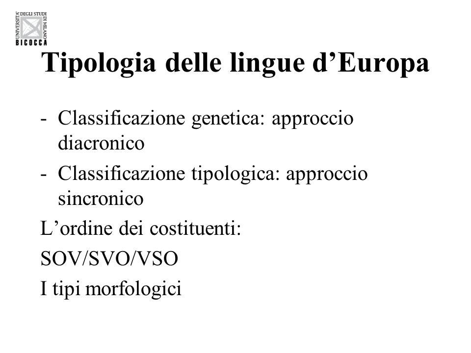 Tipologia delle lingue d'Europa -Classificazione genetica: approccio diacronico -Classificazione tipologica: approccio sincronico L'ordine dei costitu