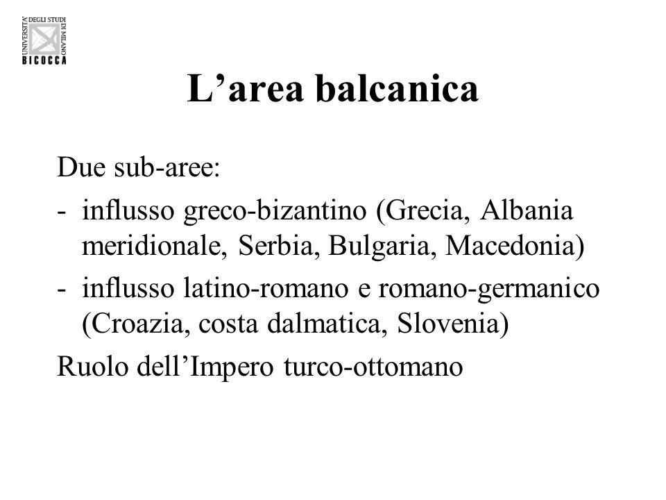 L'area balcanica Due sub-aree: -influsso greco-bizantino (Grecia, Albania meridionale, Serbia, Bulgaria, Macedonia) -influsso latino-romano e romano-g