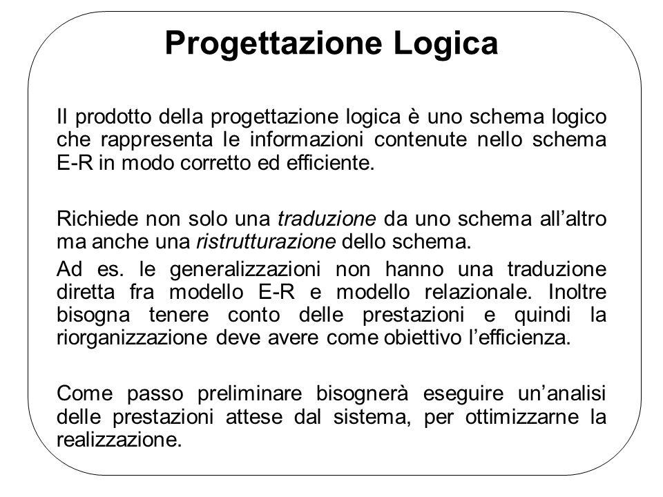 Progettazione Logica Il prodotto della progettazione logica è uno schema logico che rappresenta le informazioni contenute nello schema E-R in modo corretto ed efficiente.