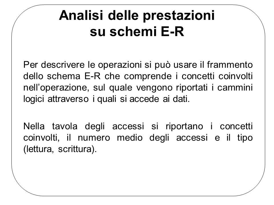 Per descrivere le operazioni si può usare il frammento dello schema E-R che comprende i concetti coinvolti nell'operazione, sul quale vengono riportati i cammini logici attraverso i quali si accede ai dati.