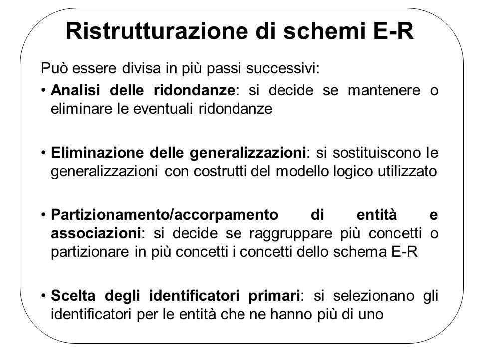 Eliminazione delle gerarchie 2.
