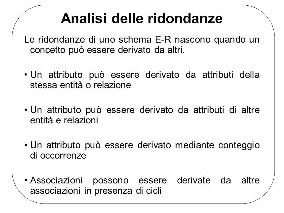 Analisi delle ridondanze Le ridondanze di uno schema E-R nascono quando un concetto può essere derivato da altri.