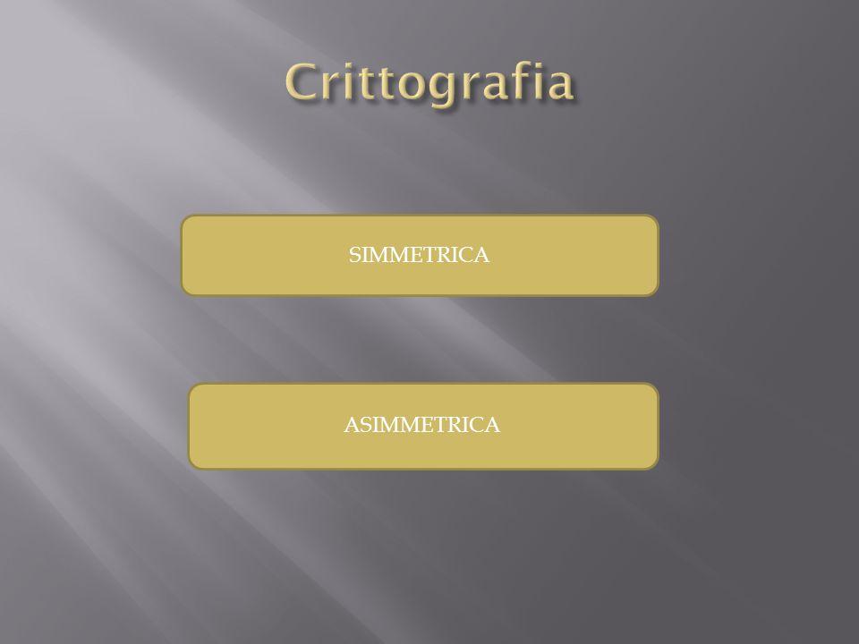 SIMMETRICA ASIMMETRICA