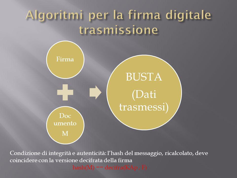 Firma Doc umento M BUSTA (Dati trasmessi) Condizione di integrità e autenticità: l'hash del messaggio, ricalcolato, deve coincidere con la versione decifrata della firma hash(M) == decifra(KAp, F)