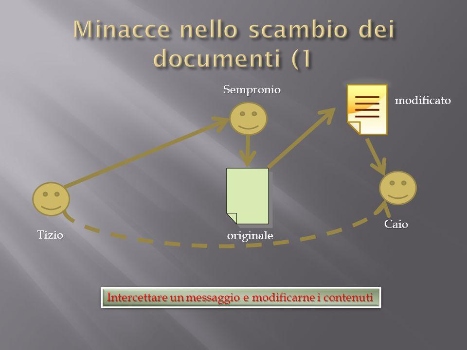 Intercettare un messaggio e modificarne i contenuti Tizio Caio Sempronio originale modificato