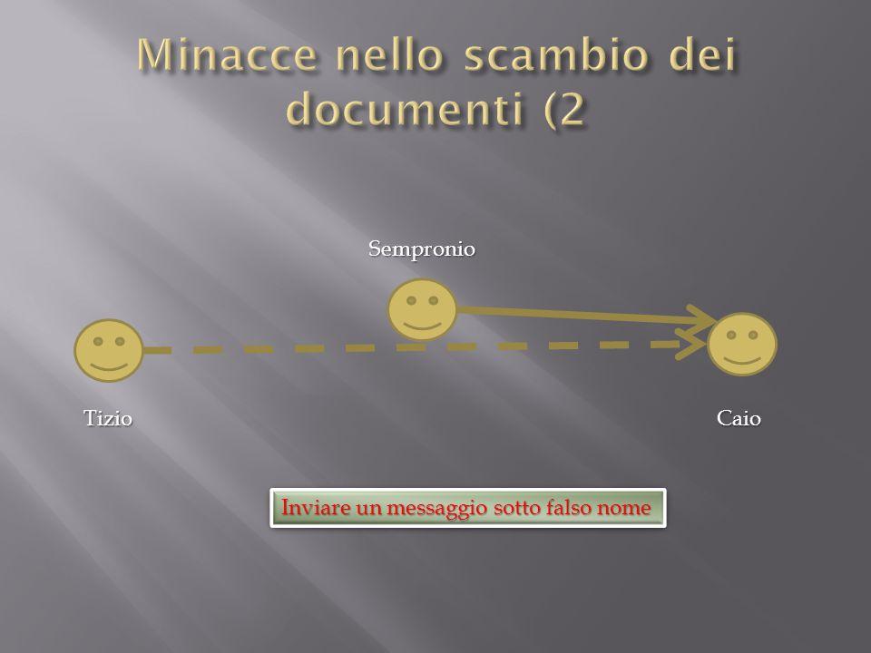 Inviare un messaggio sotto falso nome TizioCaio Sempronio