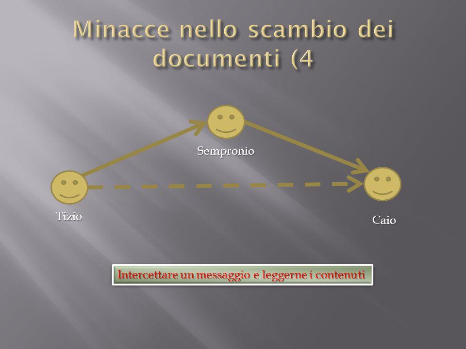 Intercettare un messaggio e leggerne i contenuti Tizio Caio Sempronio