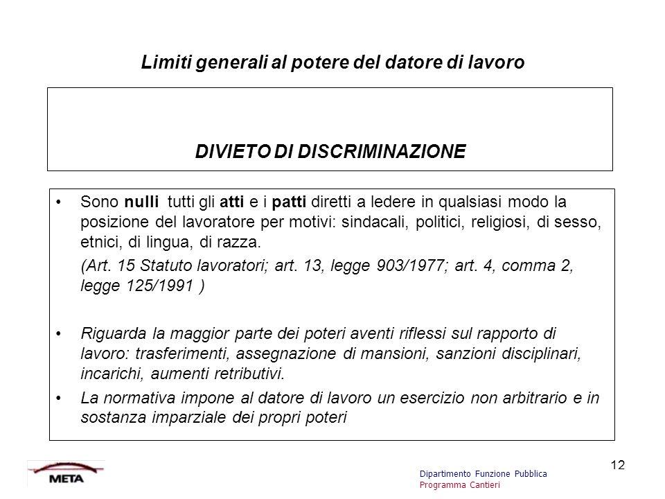 12 Limiti generali al potere del datore di lavoro DIVIETO DI DISCRIMINAZIONE Sono nulli tutti gli atti e i patti diretti a ledere in qualsiasi modo la