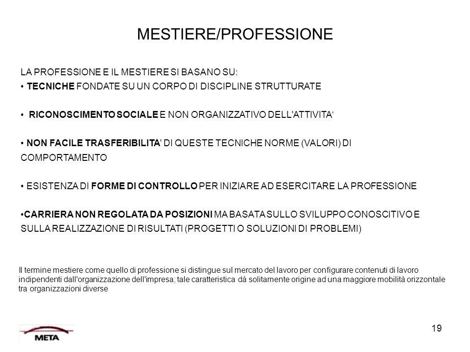 19 MESTIERE/PROFESSIONE Il termine mestiere come quello di professione si distingue sul mercato del lavoro per configurare contenuti di lavoro indipen