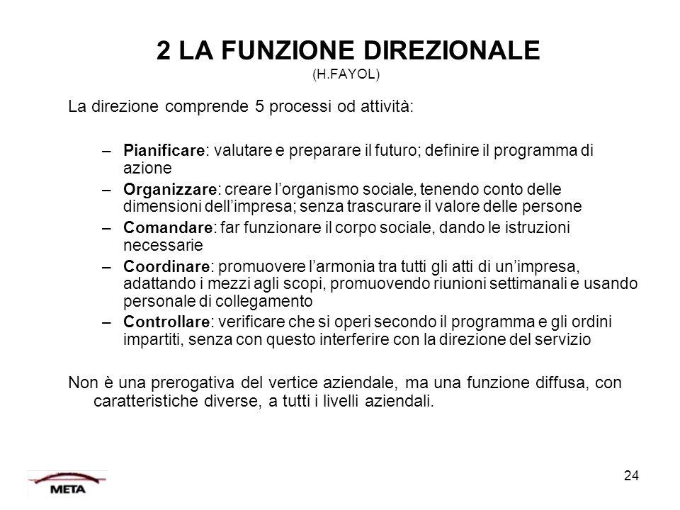 24 La direzione comprende 5 processi od attività: –Pianificare: valutare e preparare il futuro; definire il programma di azione –Organizzare: creare l