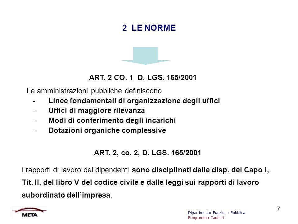 7 2 LE NORME ART. 2 CO. 1 D. LGS. 165/2001 Le amministrazioni pubbliche definiscono -Linee fondamentali di organizzazione degli uffici -Uffici di magg