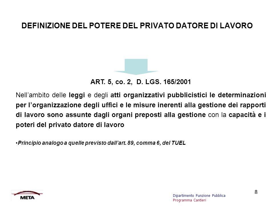 8 DEFINIZIONE DEL POTERE DEL PRIVATO DATORE DI LAVORO ART. 5, co. 2, D. LGS. 165/2001 Nell'ambito delle leggi e degli atti organizzativi pubblicistici