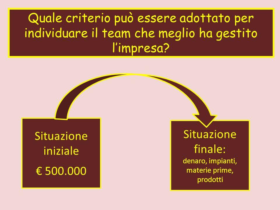 Quale criterio può essere adottato per individuare il team che meglio ha gestito l'impresa? Situazione iniziale € 500.000 Situazione finale: denaro, i