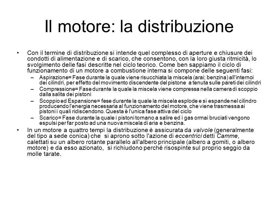 Il motore: la distribuzione Con il termine di distribuzione si intende quel complesso di aperture e chiusure dei condotti di alimentazione e di scaric