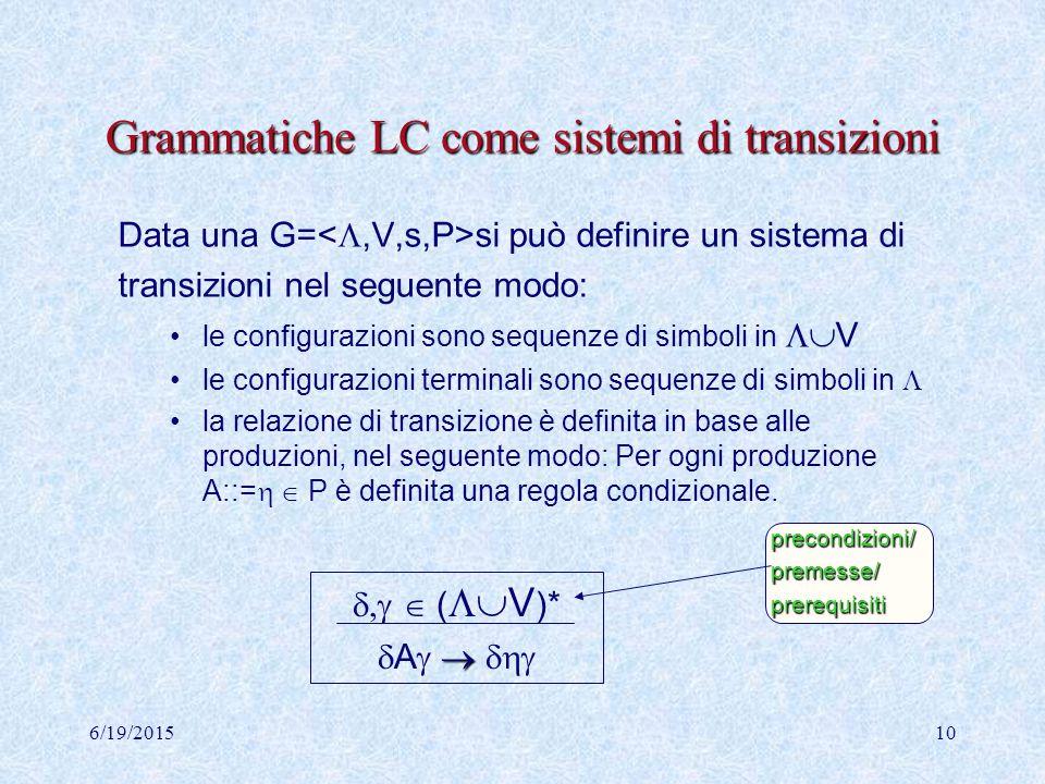 6/19/20159 Derivazione    ' Sia un sistema di transizioni con (r  )...(r n ) regole condizionali, abbiamo che    ' se e solo se esiste una regola condizionale r i per cui esiste una sostituzione per le variabili in r i  tale che: tutte le premesse di (r i )  sono soddisfatte; la conclusione di (r i )  è proprio    ' Le variabili (spesso di seguito denotate con , , ,  ) rappresentano generici elementi del dominio del discorso, e si riconoscono perchè, nelle premesse, ne viene definito l'intervallo di variabilità.