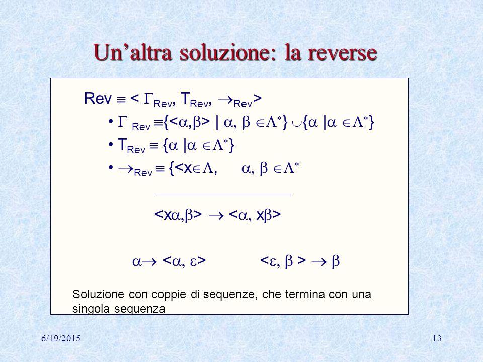 6/19/201512 Rev   Rev  { |   } T Rev  { |   }  Rev  {<x ,    Un esempio: la reverse di una sequenza di caratteri Soluzione con solo coppie di sequenze.