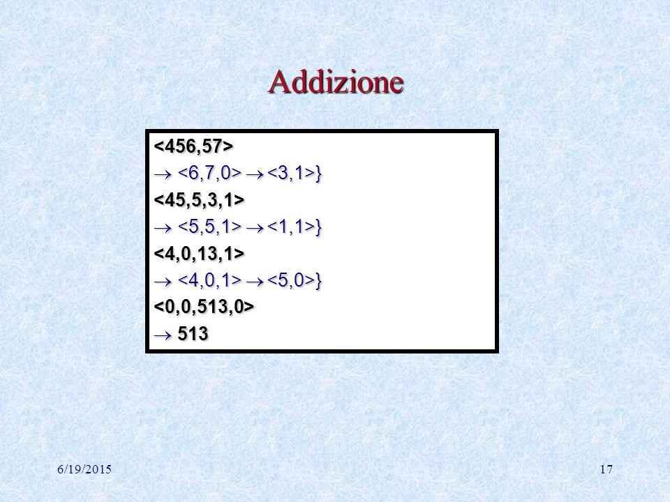 6/19/201516 Addizionatore di numeri Vediamo come esempio un addizionatore di numeri interi, che fa uso di due sistemi di transizione: –un addizionator