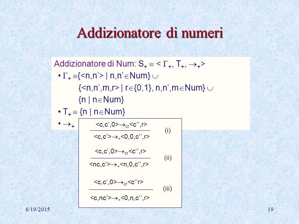 6/19/201518 Addizionatore di cifre Addizionatore di cifre: S cr  Addizionatore di cifre: S cr   cr  { | r  {0,1}, c,c'  Cif}   cr  { | r  {0,1}, c,c'  Cif}  { | r  {0,1}, c  Cif} { | r  {0,1}, c  Cif} T cr  { | r  {0,1}, c  Cif}T cr  { | r  {0,1}, c  Cif}  cr  cr  cr  cr  cr  cr ….…..