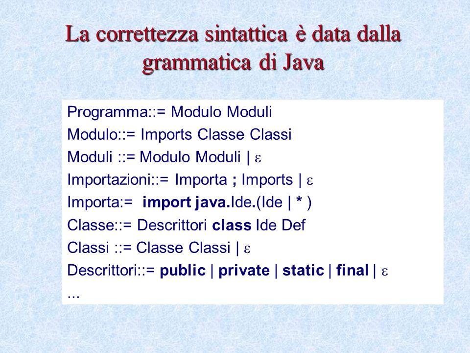 La correttezza sintattica è data dalla grammatica di Java Programma::= Modulo Moduli Modulo::= Imports Classe Classi Moduli ::= Modulo Moduli |  Importazioni::= Importa ; Imports |  Importa:= import java.Ide.(Ide | * ) Classe::= Descrittori class Ide Def Classi ::= Classe Classi |  Descrittori::= public | private | static | final | ...