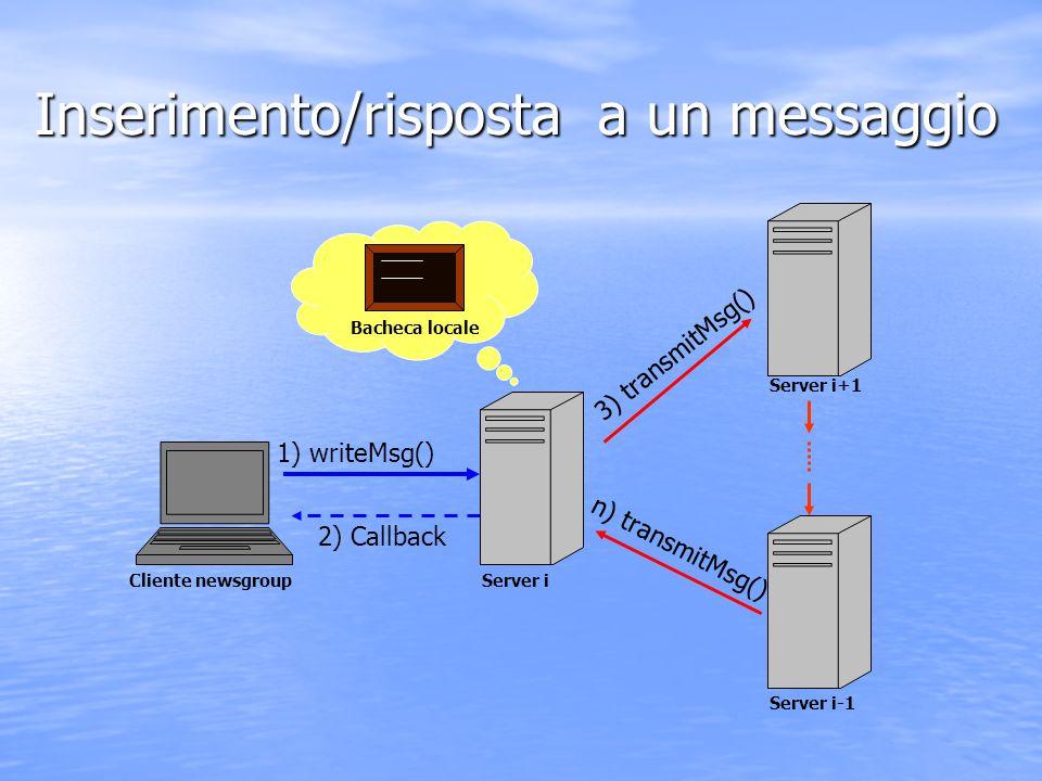 Inserimento/risposta a un messaggio Bacheca locale 1) writeMsg() 2) Callback 3) transmitMsg() n) transmitMsg() Cliente newsgroupServer i Server i+1 Se