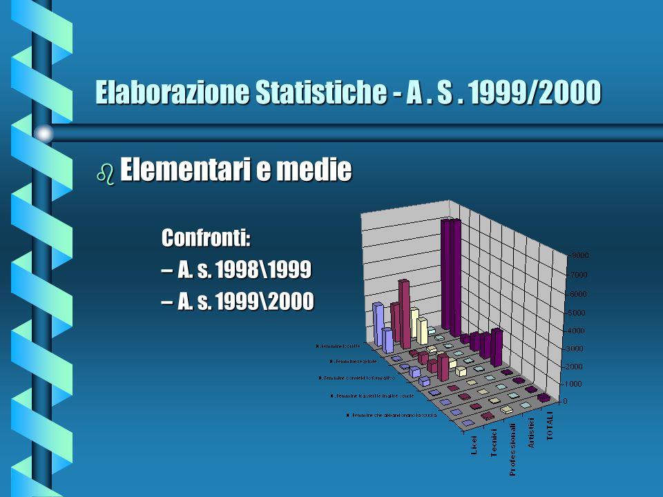 Elaborazione Statistiche - A.S. 1999/2000 b Elementari e medie Confronti: –A.