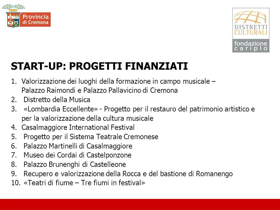 START-UP: PROGETTI FINANZIATI 1.Valorizzazione dei luoghi della formazione in campo musicale – Palazzo Raimondi e Palazzo Pallavicino di Cremona 2.