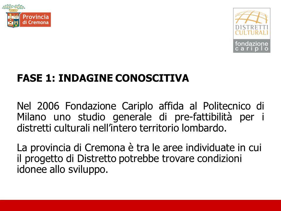 FASE 1: INDAGINE CONOSCITIVA Nel 2006 Fondazione Cariplo affida al Politecnico di Milano uno studio generale di pre-fattibilità per i distretti culturali nell'intero territorio lombardo.