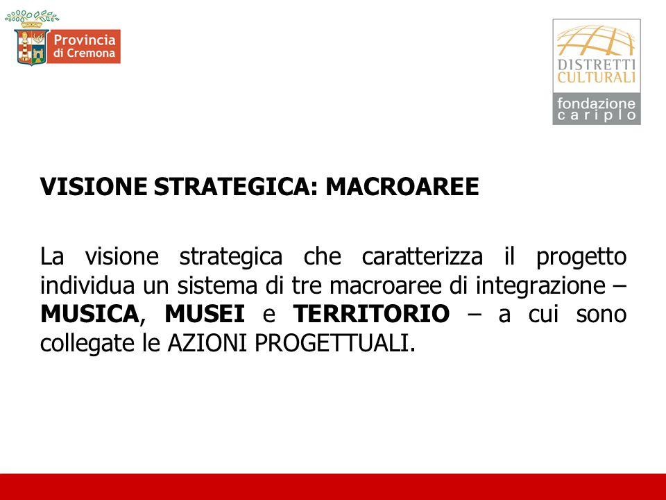 VISIONE STRATEGICA: MACROAREE La visione strategica che caratterizza il progetto individua un sistema di tre macroaree di integrazione – MUSICA, MUSEI e TERRITORIO – a cui sono collegate le AZIONI PROGETTUALI.