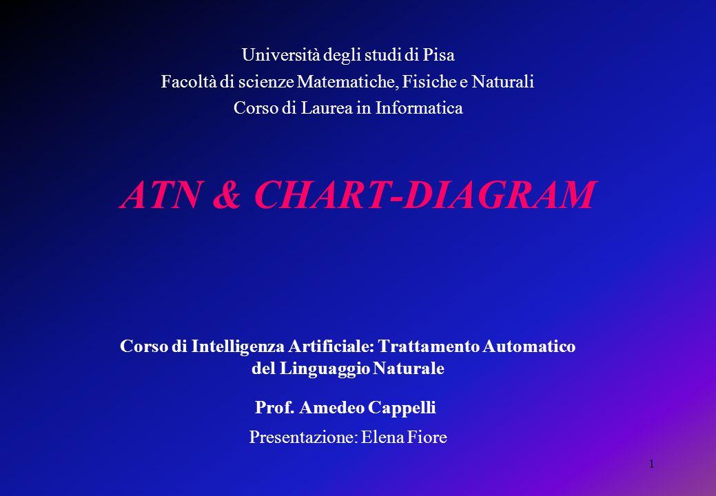1 ATN & CHART-DIAGRAM Università degli studi di Pisa Facoltà di scienze Matematiche, Fisiche e Naturali Corso di Laurea in Informatica Corso di Intell