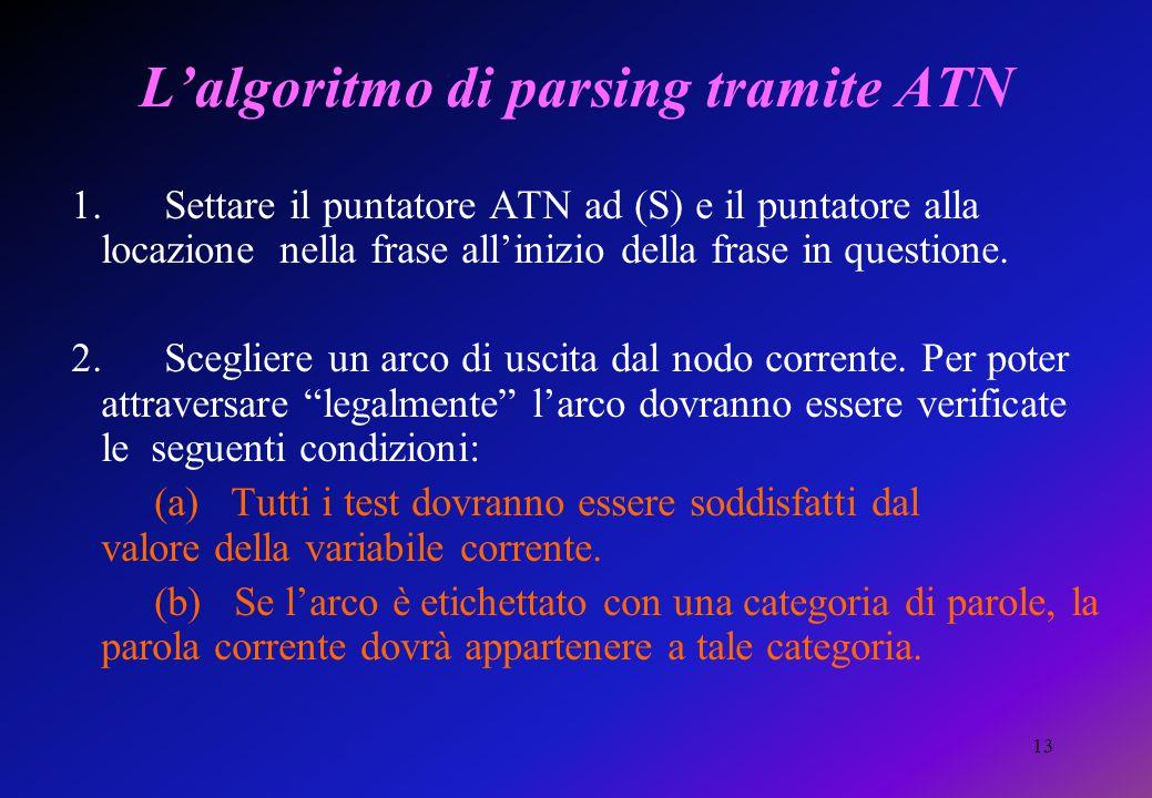 13 L'algoritmo di parsing tramite ATN 1. Settare il puntatore ATN ad (S) e il puntatore alla locazione nella frase all'inizio della frase in questione