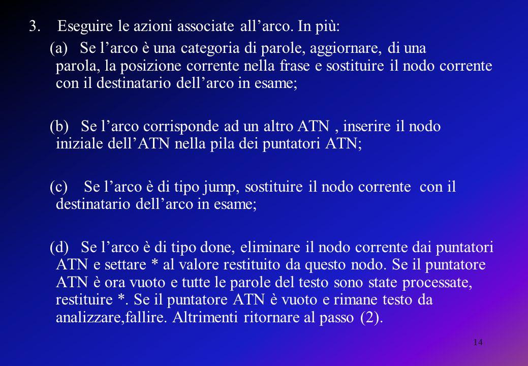 14 3. Eseguire le azioni associate all'arco. In più: (a) Se l'arco è una categoria di parole, aggiornare, di una parola, la posizione corrente nella f