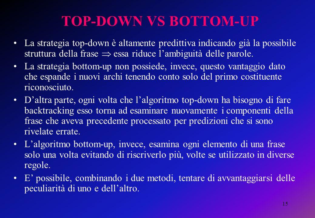 15 TOP-DOWN VS BOTTOM-UP La strategia top-down è altamente predittiva indicando già la possibile struttura della frase  essa riduce l'ambiguità delle