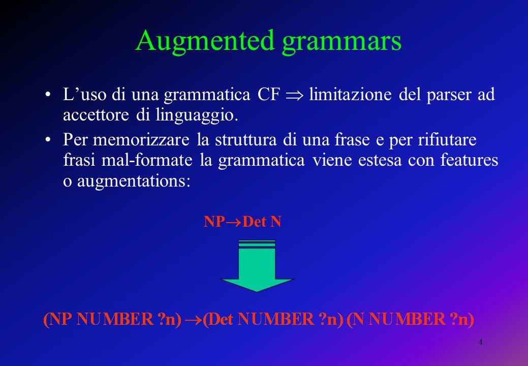 4 Augmented grammars L'uso di una grammatica CF  limitazione del parser ad accettore di linguaggio. Per memorizzare la struttura di una frase e per r