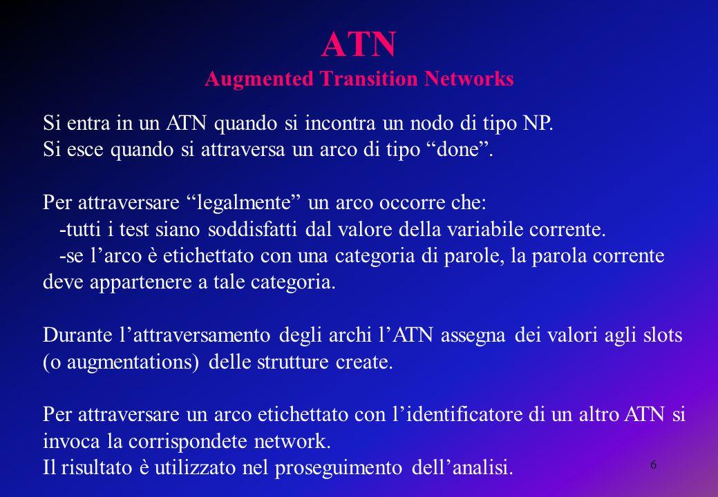 """6 ATN Augmented Transition Networks Si entra in un ATN quando si incontra un nodo di tipo NP. Si esce quando si attraversa un arco di tipo """"done"""". Per"""