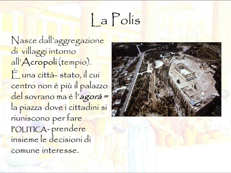 La Polis Nasce dall'aggregazione di villaggi intorno all'Acropoli (tempio). una città- stato, il cui centro non è più il palazzo del sovrano ma è l'ag