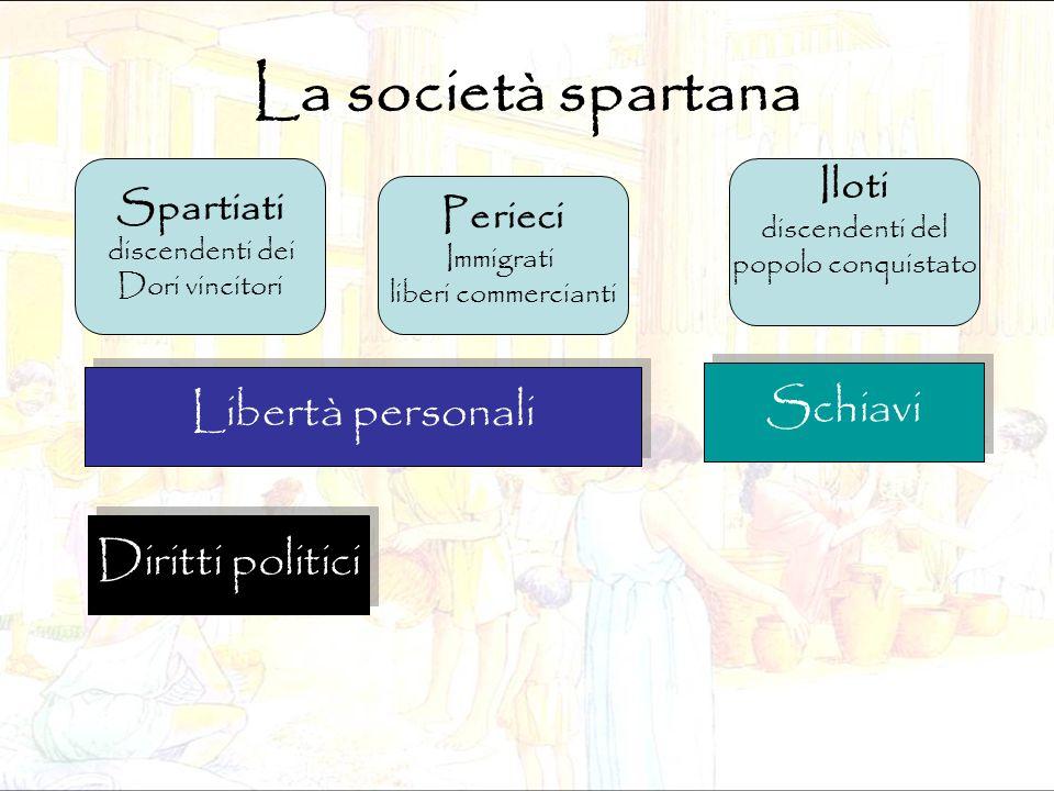 La società spartana Spartiati discendenti dei Dori vincitori Perieci Immigrati liberi commercianti Iloti discendenti del popolo conquistato Libertà pe
