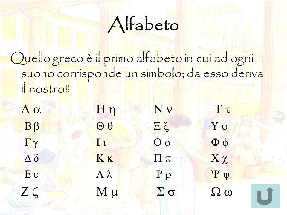 Alfabeto Quello greco è il primo alfabeto in cui ad ogni suono corrisponde un simbolo; da esso deriva il nostro!!   